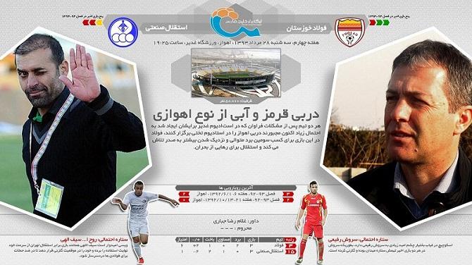 پیش بازی فولاد - استقلال خوزستان؛ دربی آبی و قرمز از نوع اهوازی