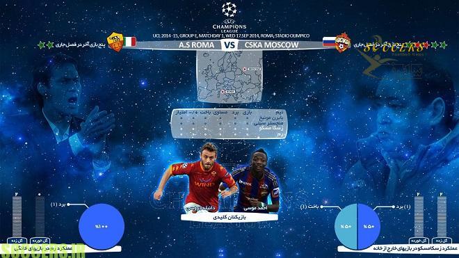 پیش بازی رم - زسکا موسکو/ بازگشت رم