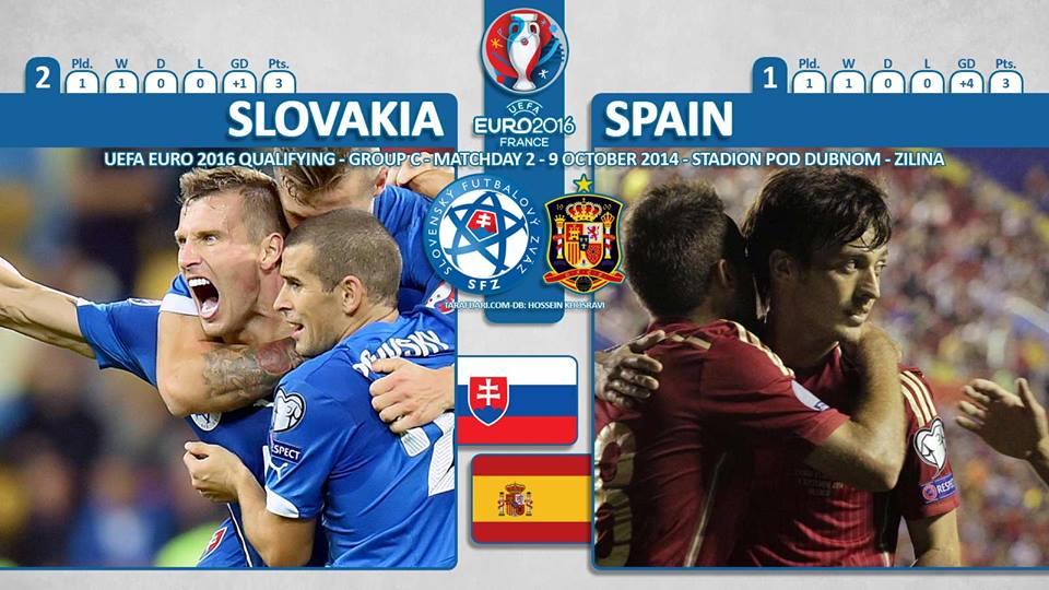 پیش بازی اسلواکی - اسپانیا/ نبرد دشوار لاروخا در اروپای مرکزی