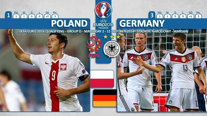 پیش بازی لهستان - آلمان/ تقابل لواندوفسکی و مونیخی ها